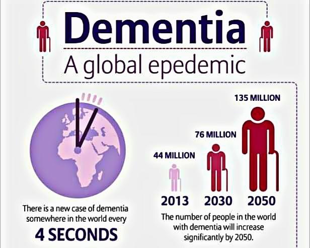 Orang Muda Juga Boleh Memperolehi Penyakit Demensia